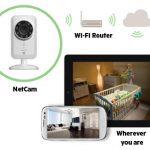 Telecamera di Video Sorveglianza con Controllo via Smartphone