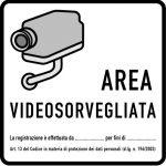 La normativa vigente in tema di Videosorveglianza
